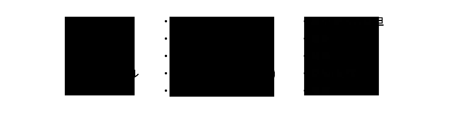 ヘルスクレームラインナップ例